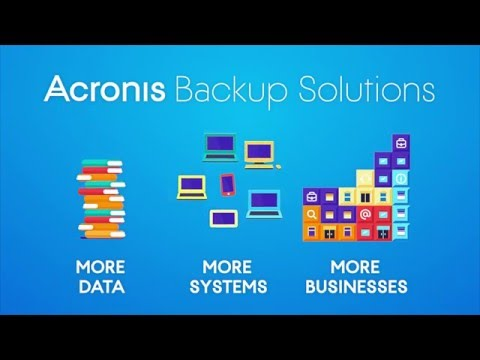 Acronis Backup Solutions